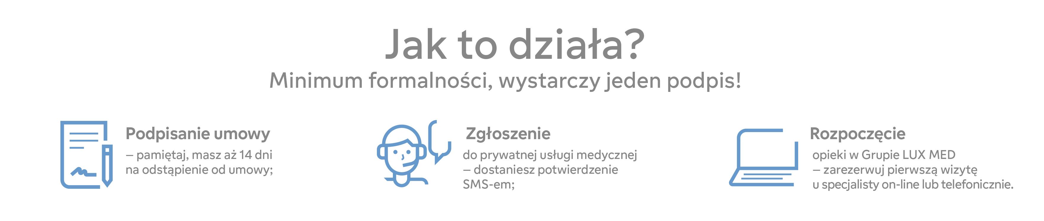 fortum_med_jak_to_dziala