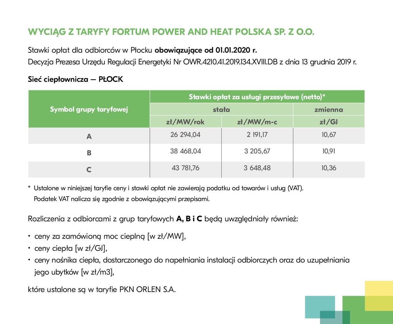 Fortum Taryfa dla ciepła 2020 Płock