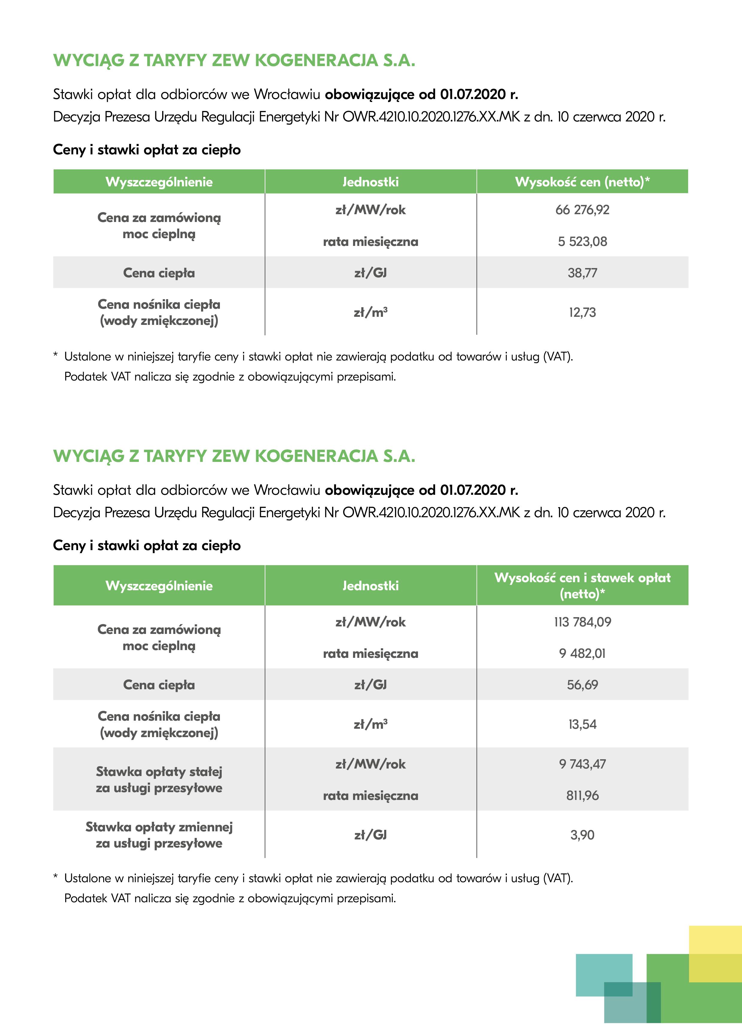 Fortum Taryfa dla ciepła 07.2020 Wrocław Kogeneracja