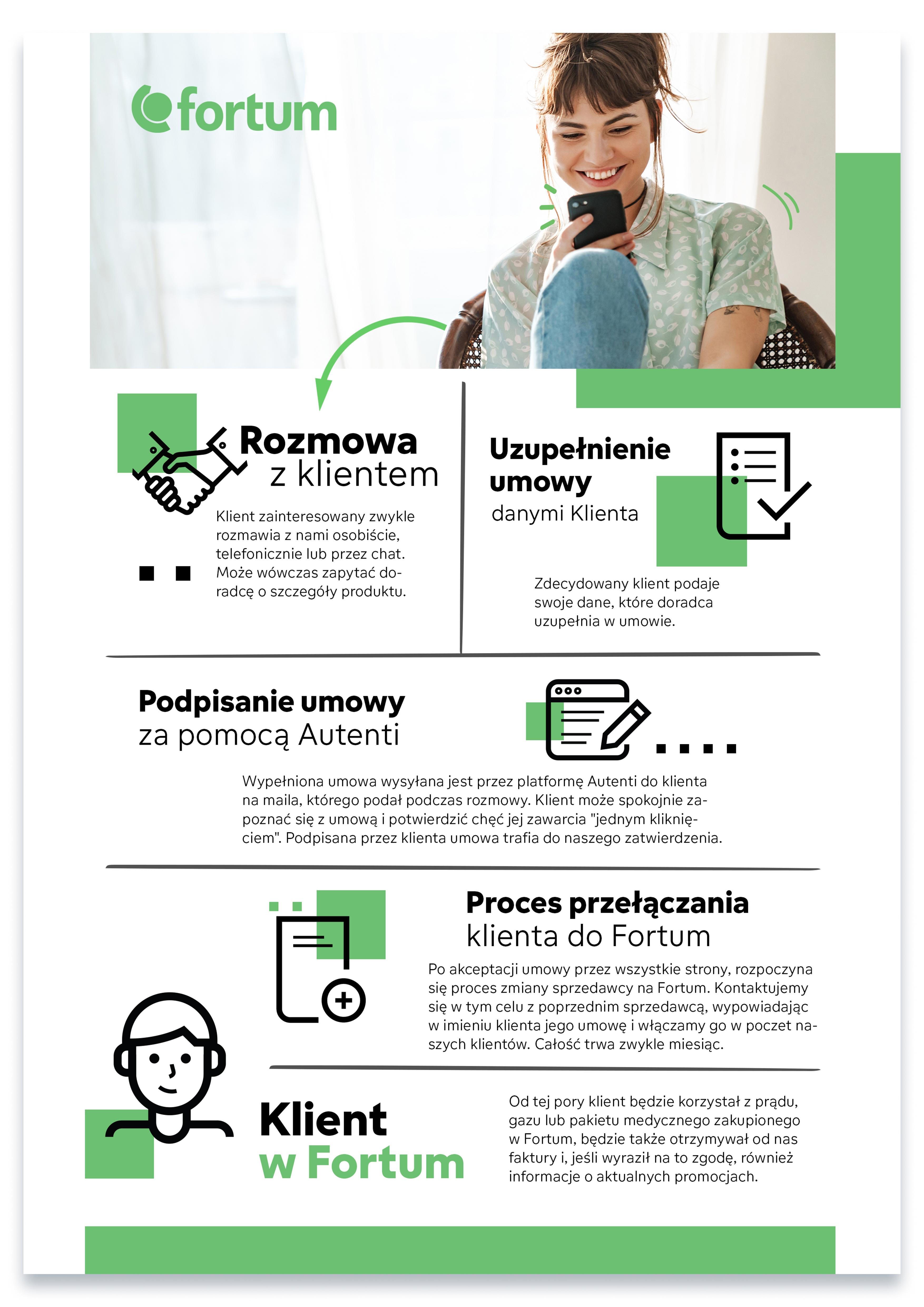infografika autenti