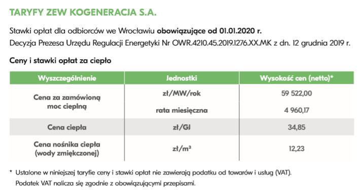 Fortum Taryfa dla ciepła 2020 Wrocław - ZEW KOGENERACJA S.A.