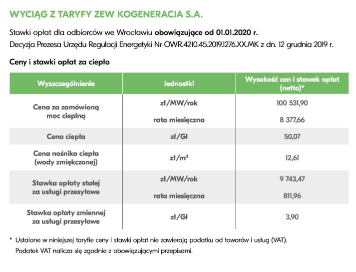Wyciąg z taryfy ZEW Kogeneracja S.A.