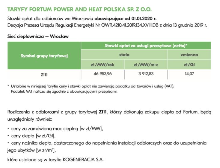 Fortum Taryfa dla ciepła 2020 Wrocław